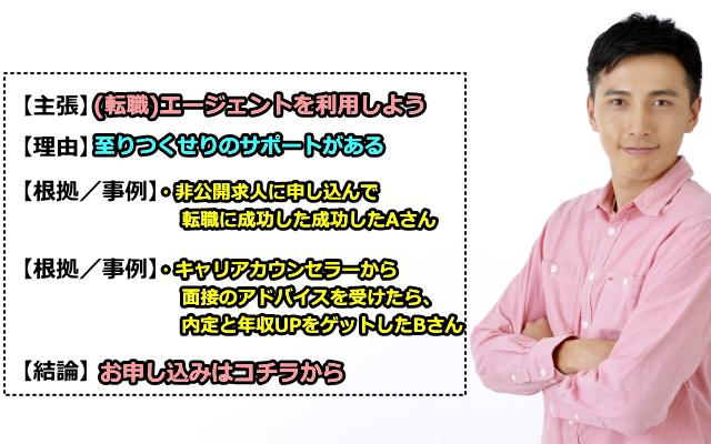伝える論理-ディベート編