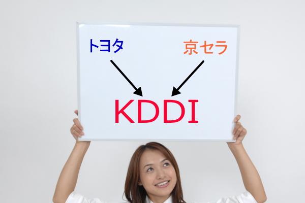 京セラとトヨタKDDI