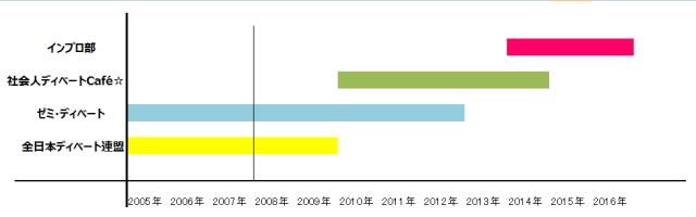 %e3%83%87%e3%82%a3%e3%83%99%e3%83%bc%e3%83%88%e6%ad%b4%e3%82%92%e3%82%b6%e3%83%83%e3%82%af%e3%83%aa
